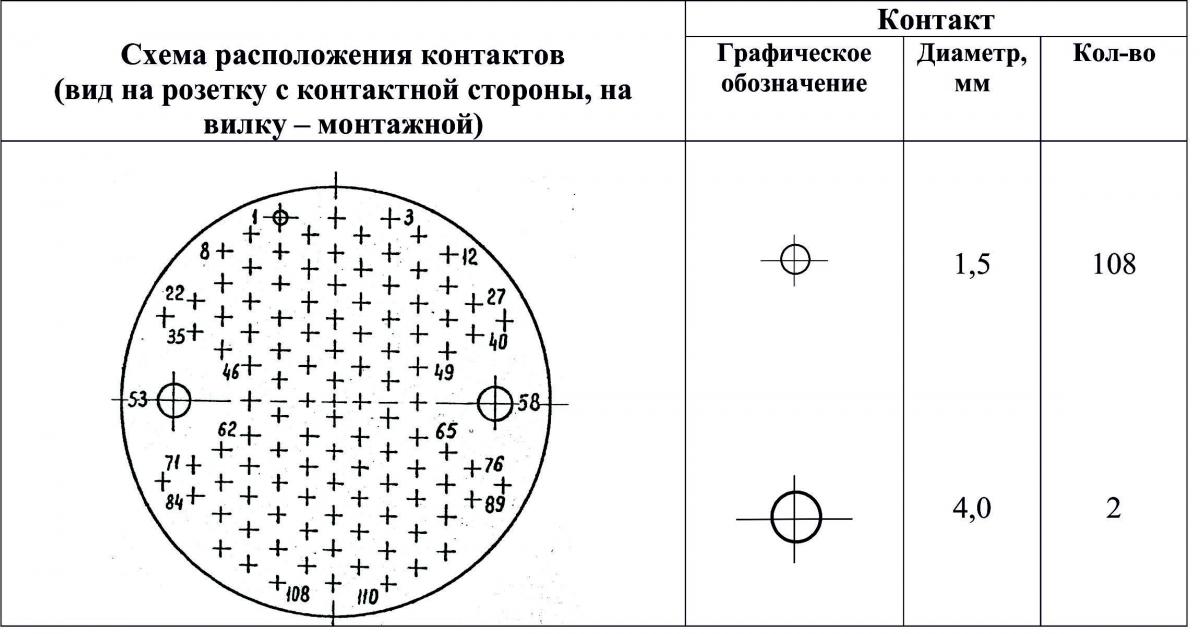 kedr1-2
